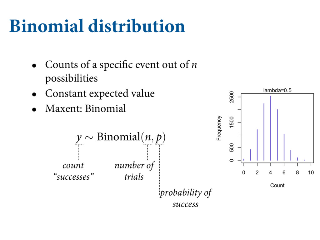 • Counts of a specific event out of n possibili...
