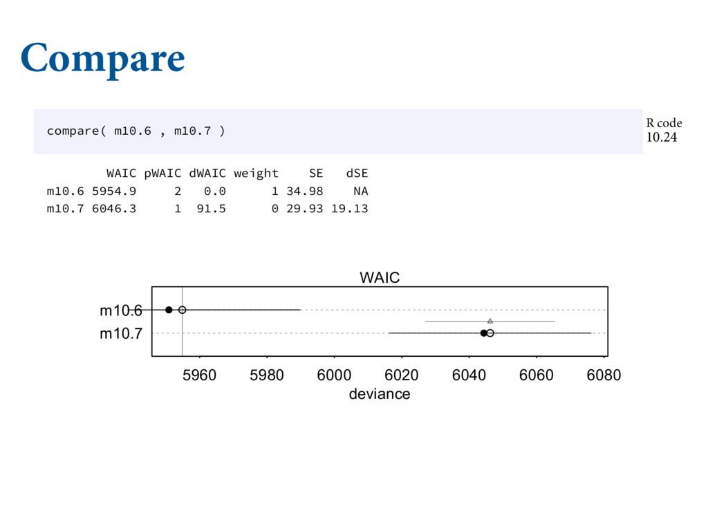 """Compare  ʡ )*-(ǿǍǢǎǍȀ Ȁ Ǣ /ʙ Ȁ """" RVJDL 8""""..."""
