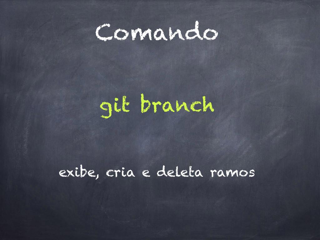 Comando git branch exibe, cria e deleta ramos