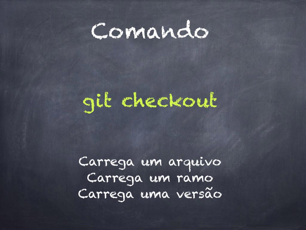 Comando git checkout Carrega um arquivo Carrega...