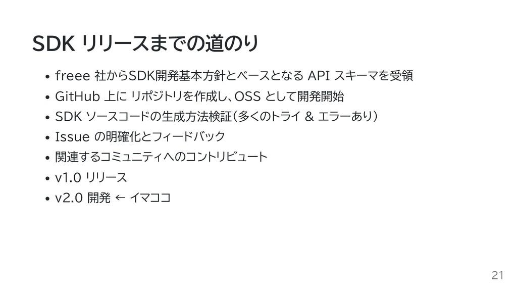 SDK リリースまでの道のり freee 社からSDK開発基本方針とベースとなる API スキ...