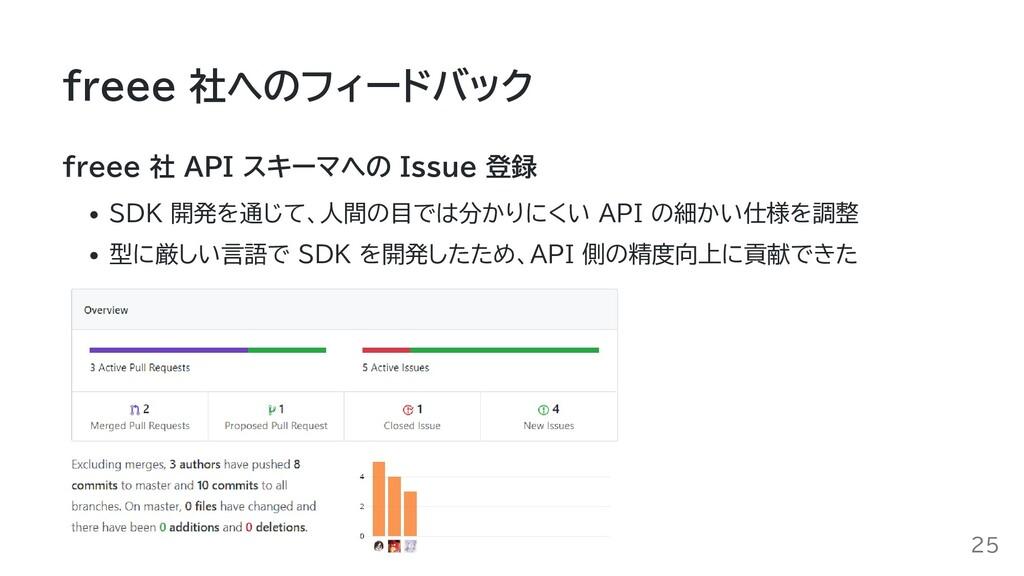 freee 社へのフィードバック freee 社 API スキーマへの Issue 登録 SD...