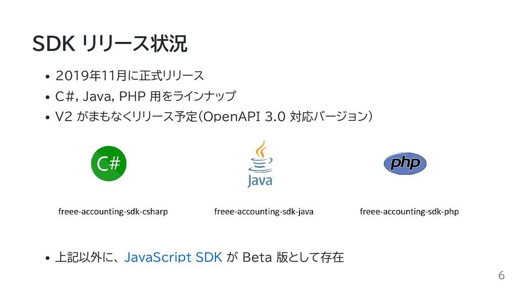 SDK リリース状況 2019年11月に正式リリース C#, Java, PHP 用をラインナ...
