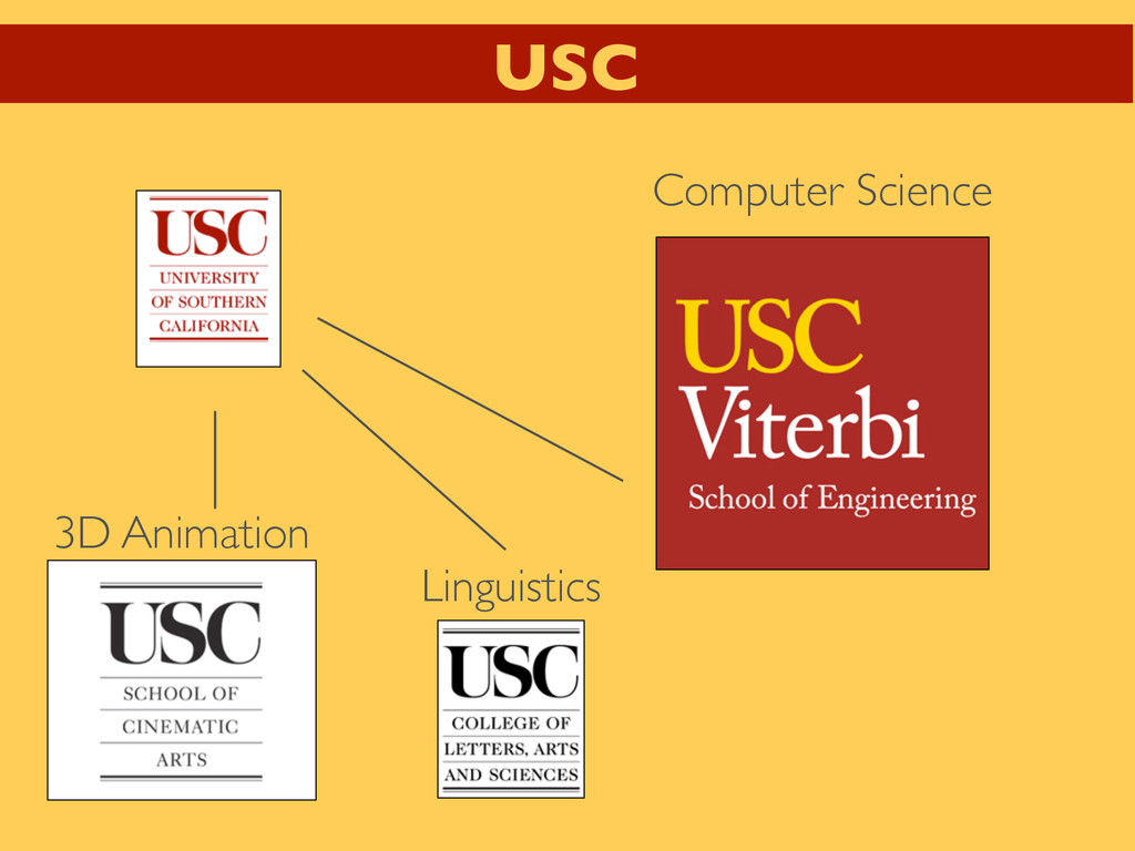 USC 3D Animation Linguistics Computer Science