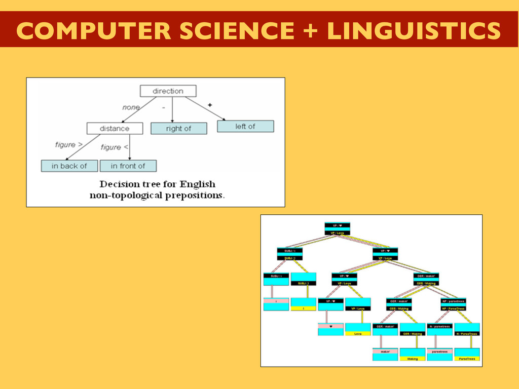 COMPUTER SCIENCE + LINGUISTICS