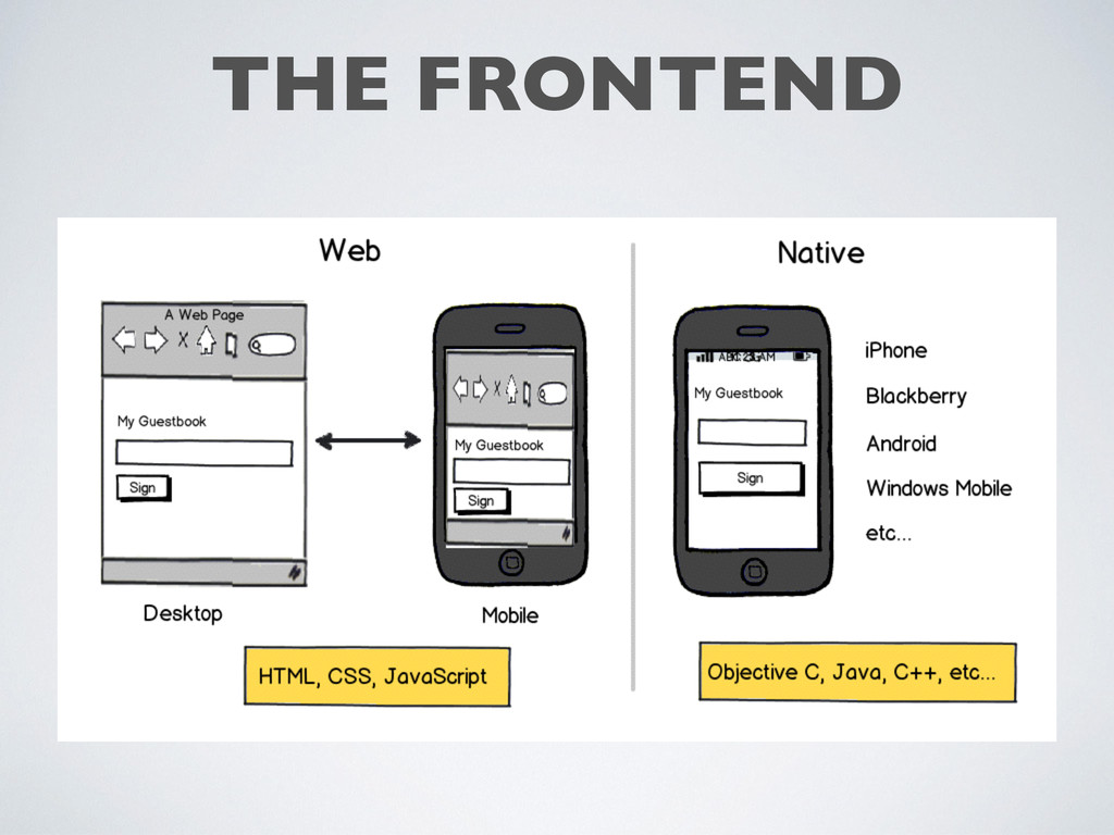 THE FRONTEND