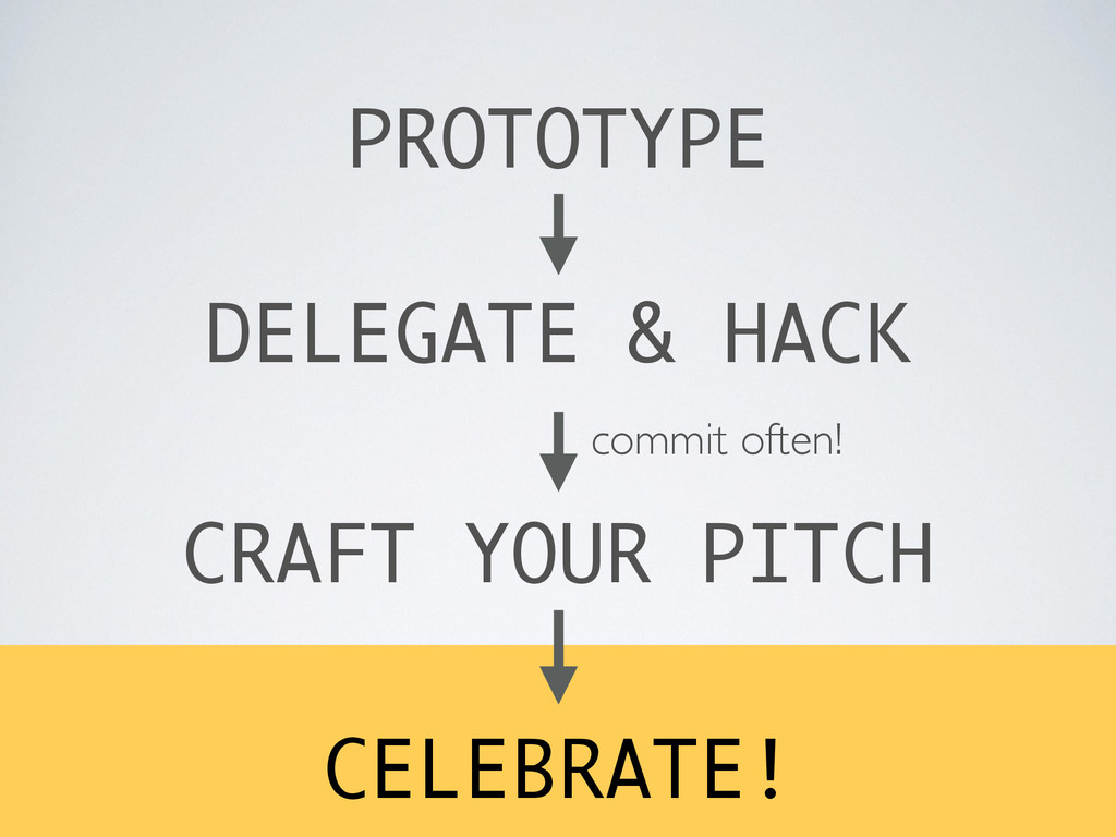 PROTOTYPE DELEGATE & HACK CRAFT YOUR PITCH comm...