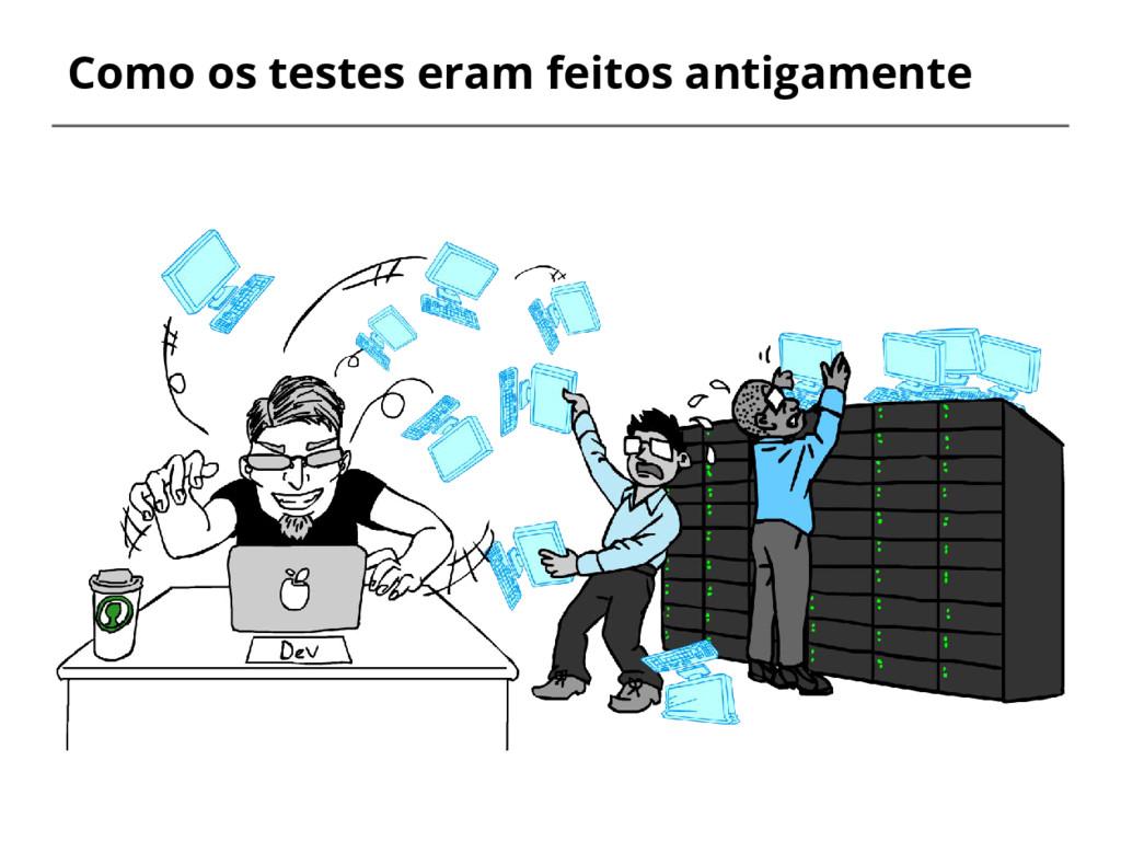 Como os testes eram feitos antigamente