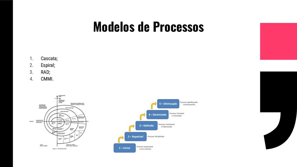 Modelos de Processos 1. Cascata; 2. Espiral; 3....