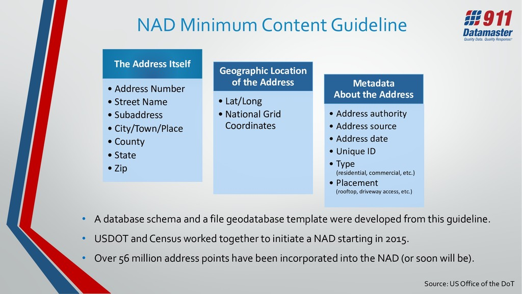 NAD Minimum Content Guideline The Address Itsel...