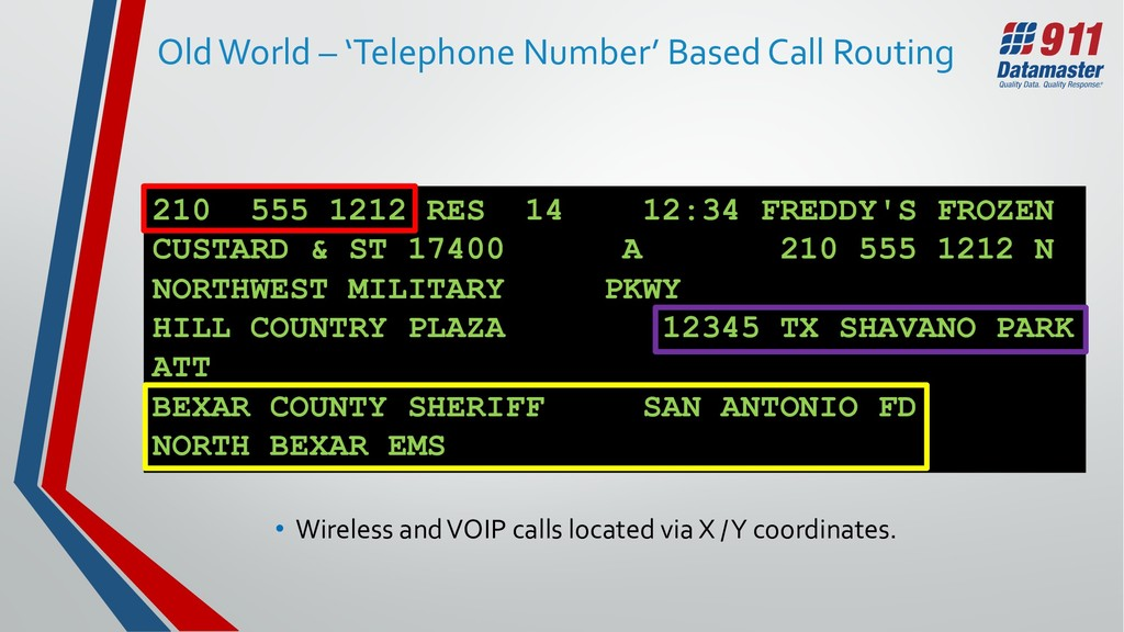 Old World – 'Telephone Number' Based Call Routi...