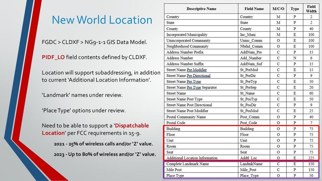New World Location FGDC > CLDXF > NG9-1-1 GIS D...