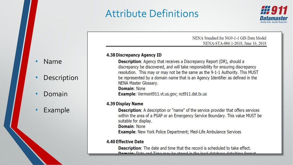 • Name • Description • Domain • Example Attribu...