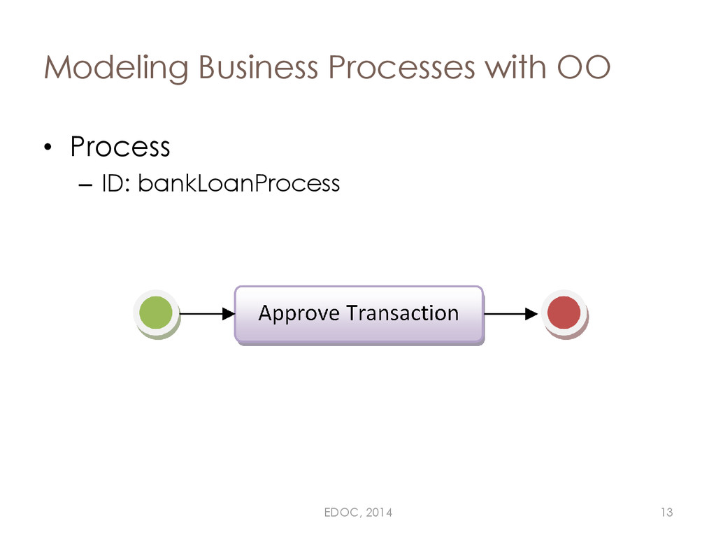 Modeling Business Processes with OO • Process –...