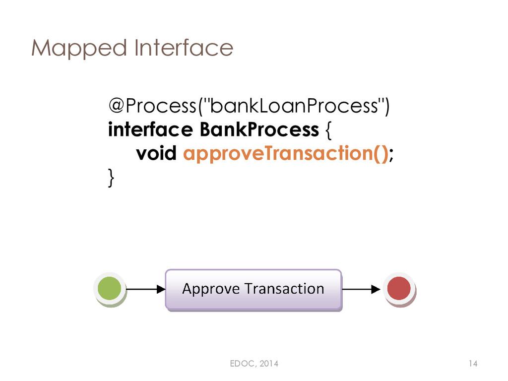 "Mapped Interface @Process(""bankLoanProcess"") in..."