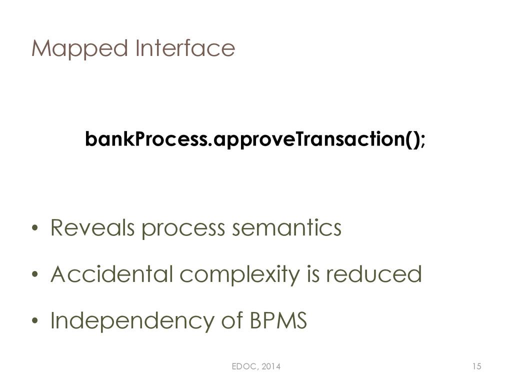 Mapped Interface • Reveals process semantics • ...