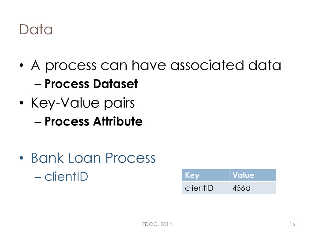 Data • A process can have associated data – Pro...