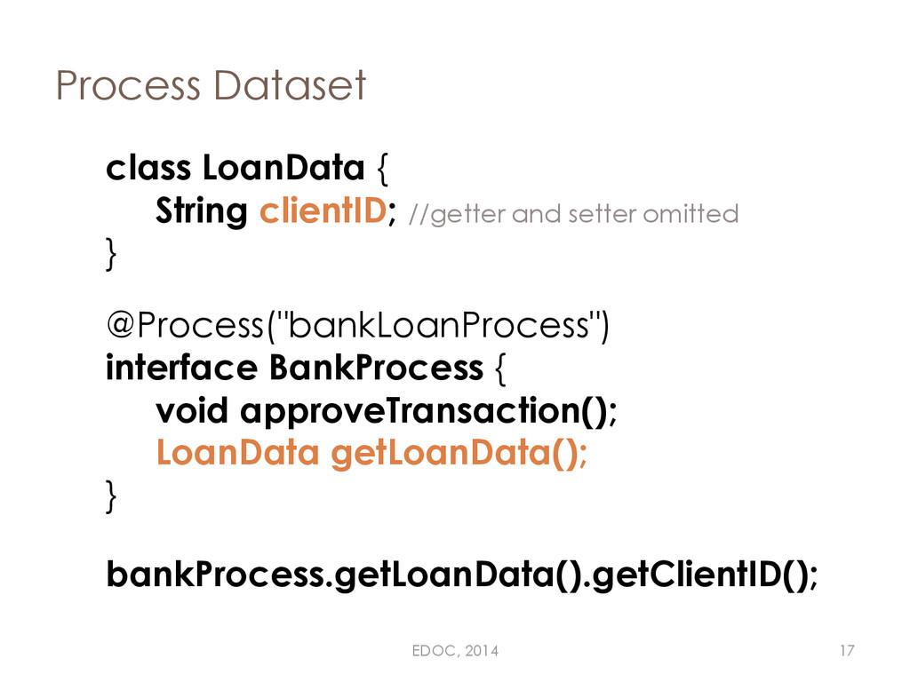 "Process Dataset @Process(""bankLoanProcess"") int..."