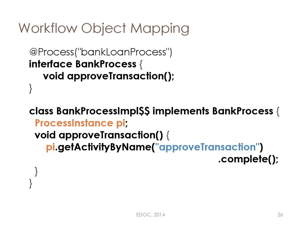 """Workflow Object Mapping @Process(""""bankLoanProce..."""