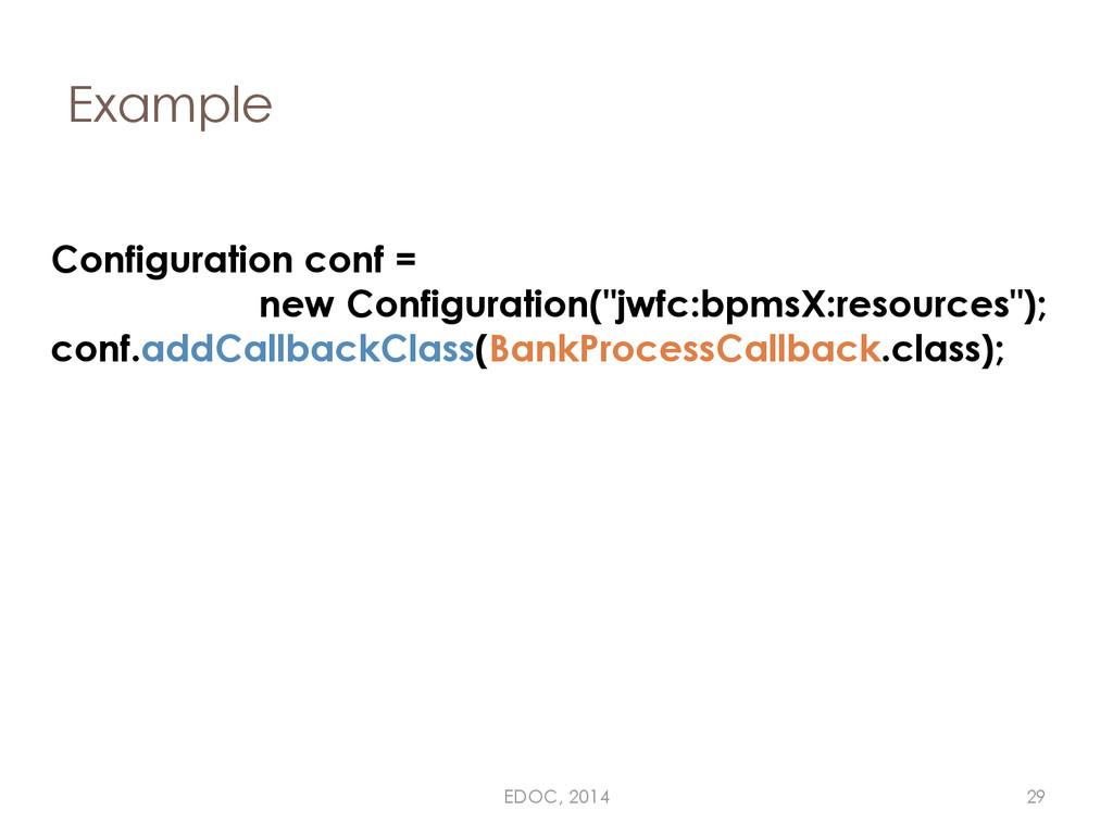 Example Configuration conf = new Configuration(...