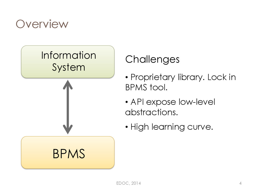 Information System BPMS Overview • Proprietary ...