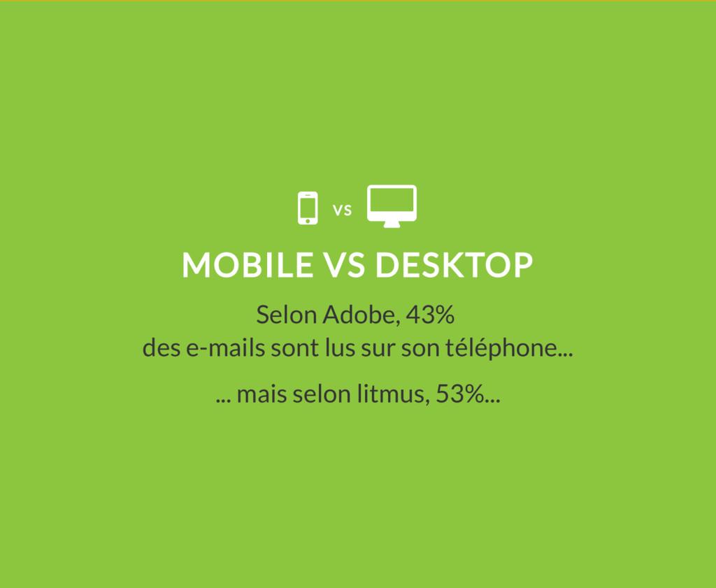 ċ VS Ĉ MOBILE VS DESKTOP Selon Adobe, 43% des e...