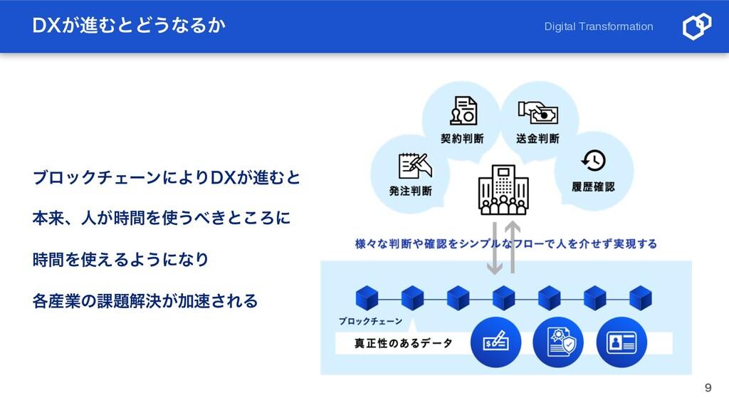 %9͕ਐΉͱͲ͏ͳΔ͔  Digital Transformation ϒϩοΫνΣʔϯʹΑ...