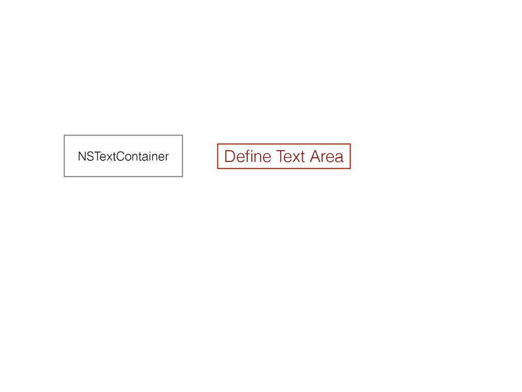 NSTextContainer Define Text Area
