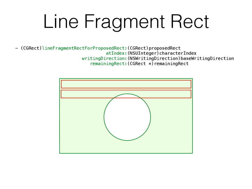 Line Fragment Rect - (CGRect)lineFragmentRectFo...