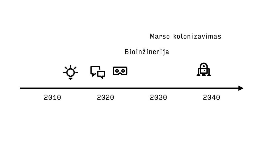 2010 2020 2030 2040 Bioinžinerija Marso koloniz...