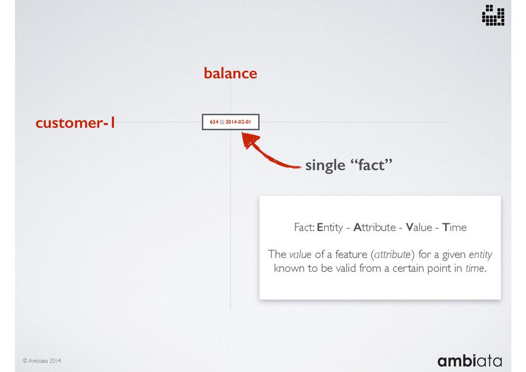 """customer-1 balance 634 @ 2014-02-01 single """"fac..."""
