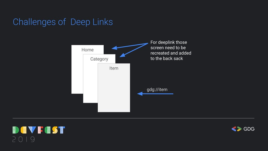 Challenges of Deep Links Home Category Item gdg...