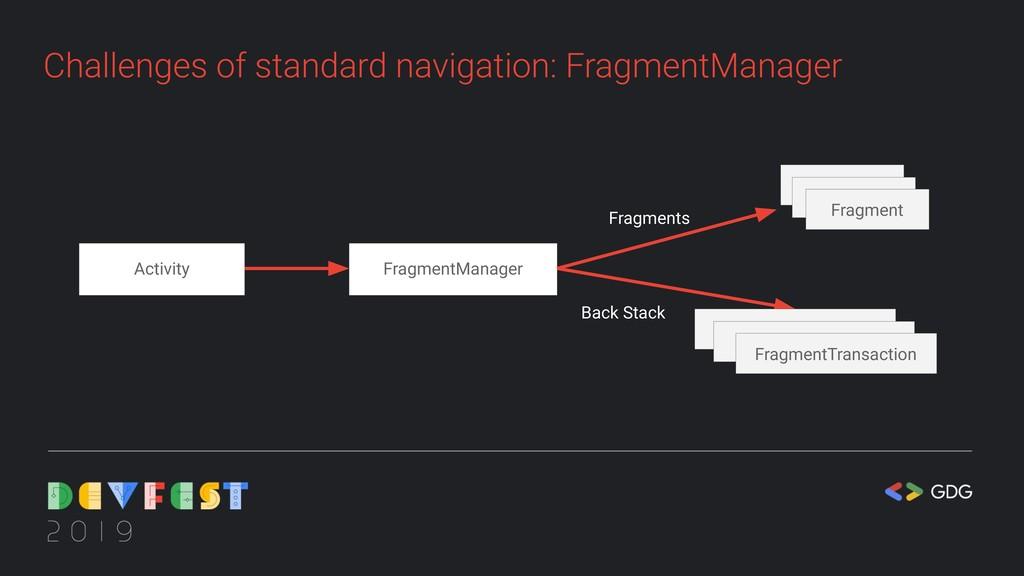 Challenges of standard navigation: FragmentMana...
