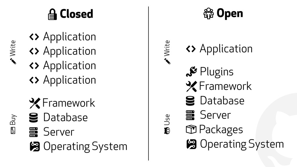 ! ' Closed ( Open ) Application ) Application )...