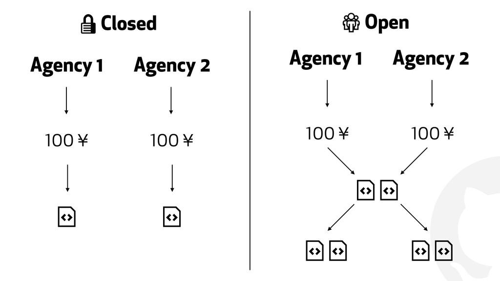 ! Agency 1 Agency 2 Agency 1 Agency 2 100 ¥ 100...