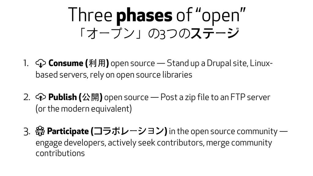 1. ( Consume (利⽤用) open source — Stand up a Dru...