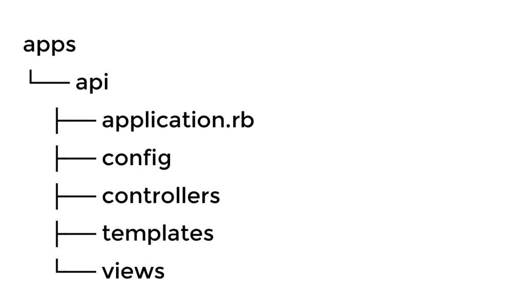 apps └── api ├── application.rb ├── config ├── ...