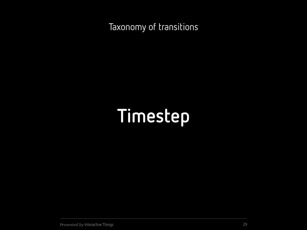 Timestep 29 Presented by Interactive Things Tax...
