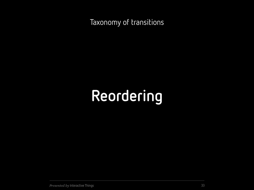 Reordering 33 Presented by Interactive Things T...