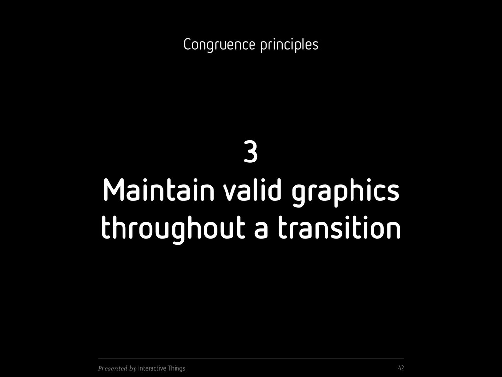 3 Maintain valid graphics throughout a transiti...
