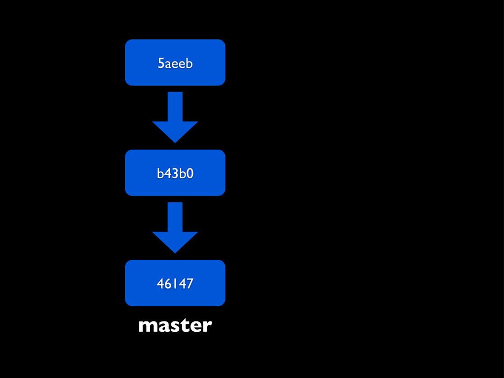 5aeeb b43b0 46147 master