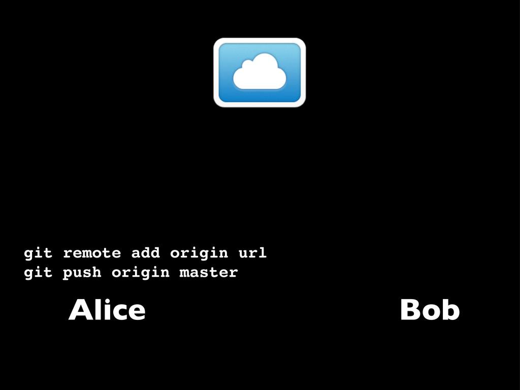 Alice git remote add origin url git push origin...