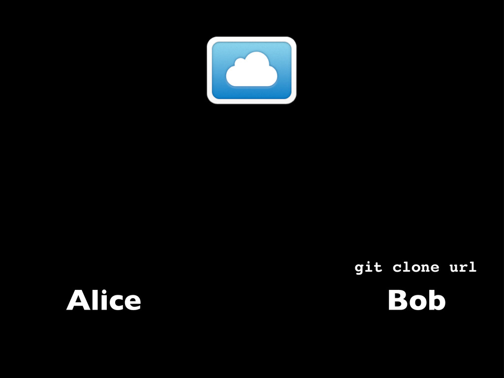 Alice git clone url Bob