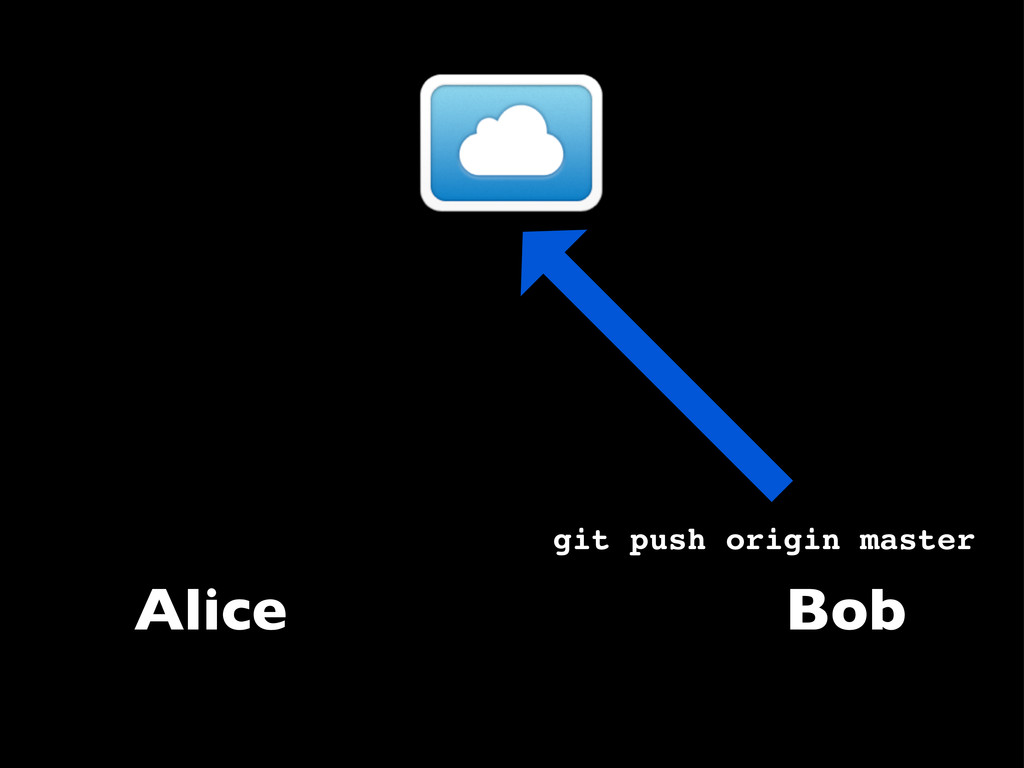 Alice Bob git push origin master