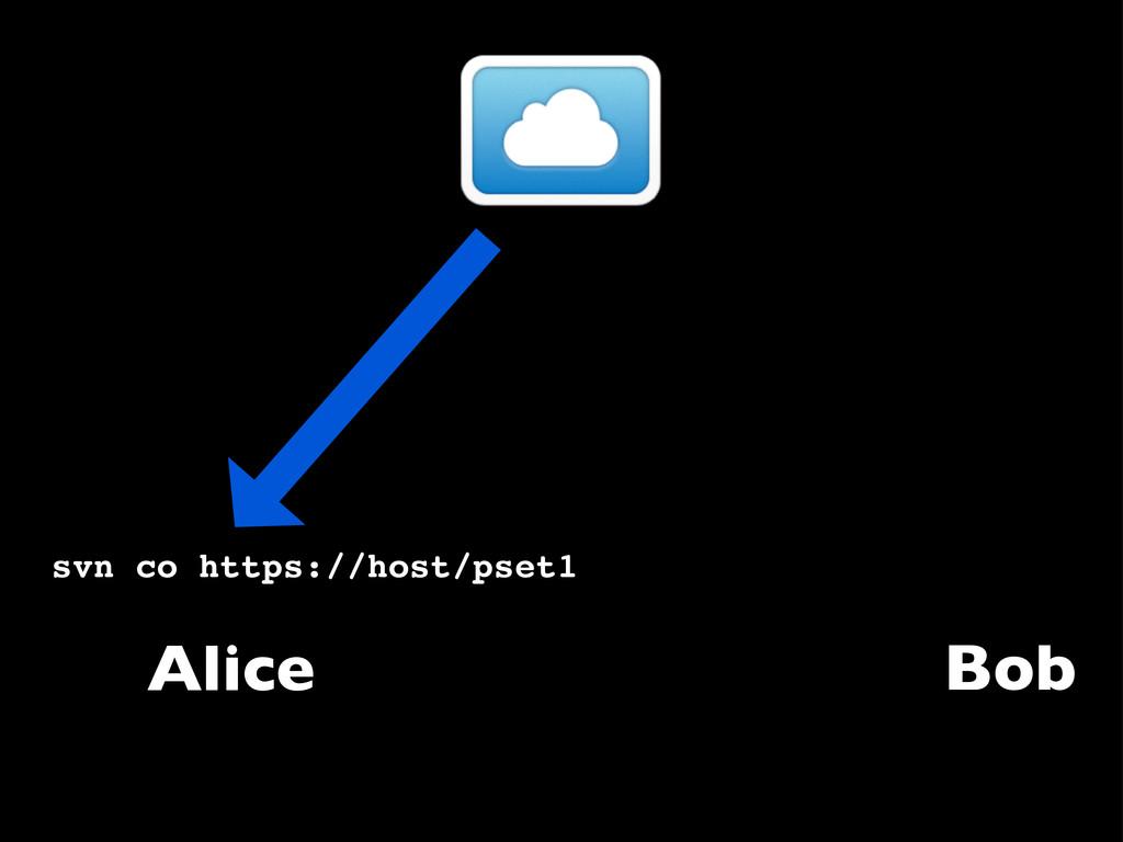 Alice svn co https://host/pset1 Bob