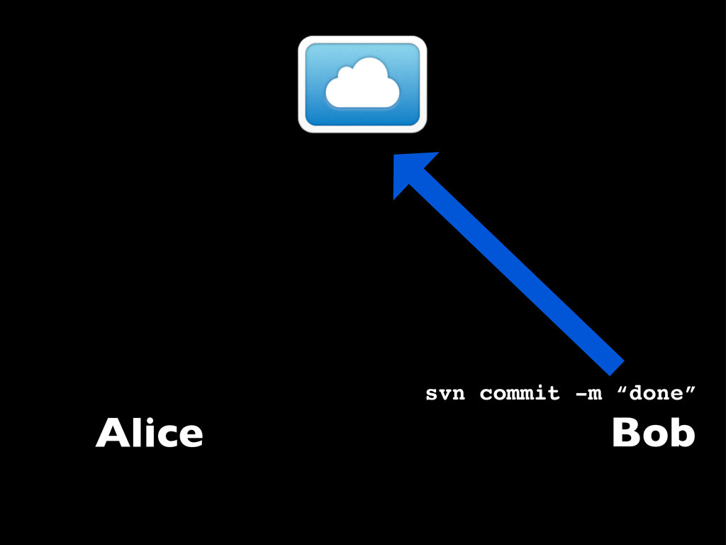 "Alice svn commit -m ""done"" Bob"