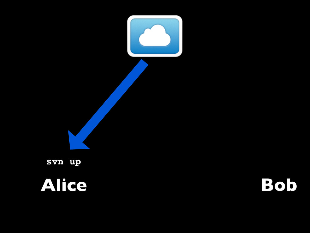 Alice svn up Bob