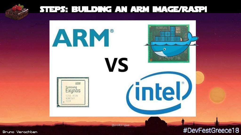Bruno Verachten 39 Steps: building an ARM image...
