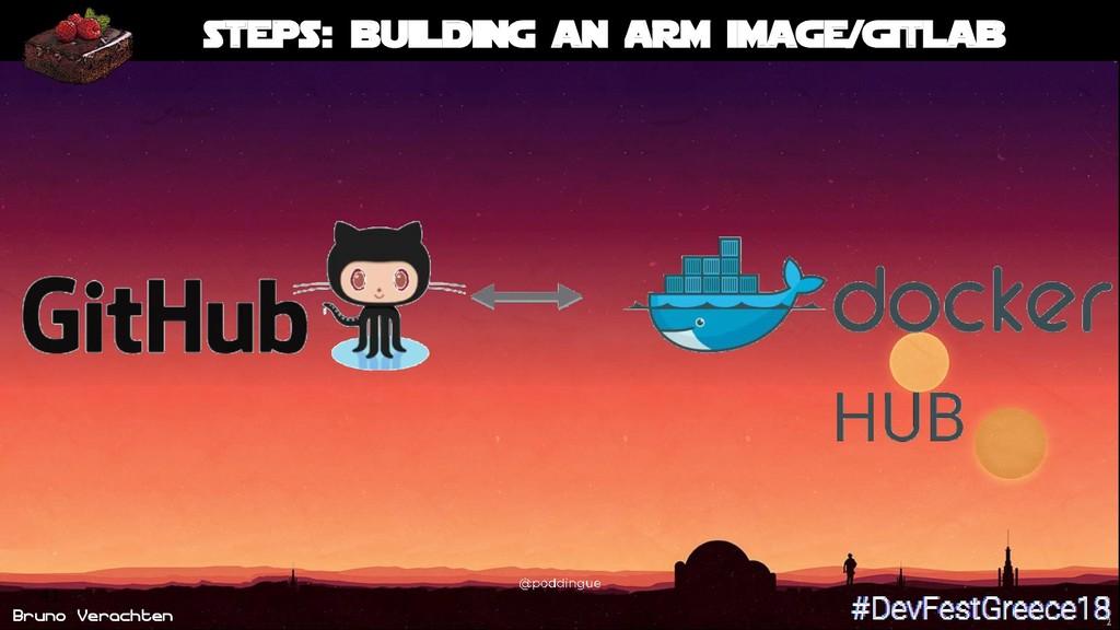 Bruno Verachten 41 Steps: building an ARM image...