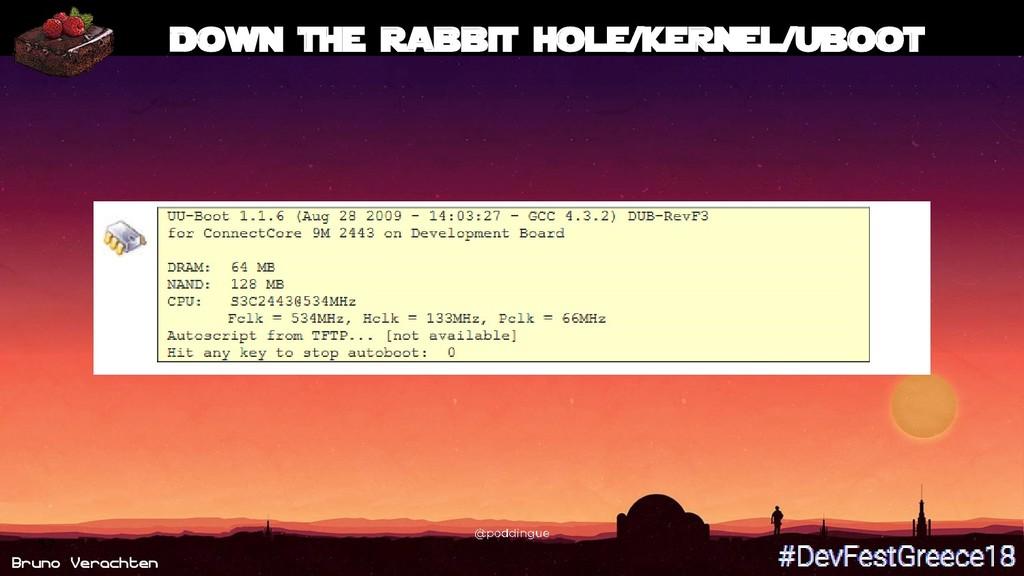 Bruno Verachten 57 Down the rabbit hole/Kernel/...